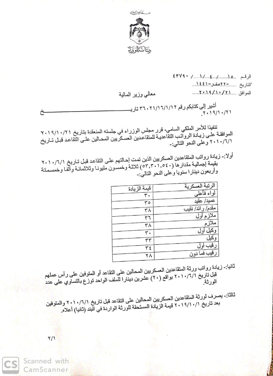 إجمالي قيمتها 53 مليون دينار سنوياً.. الحكومة تقر زيادات على رواتب المتقاعدين العسكريين