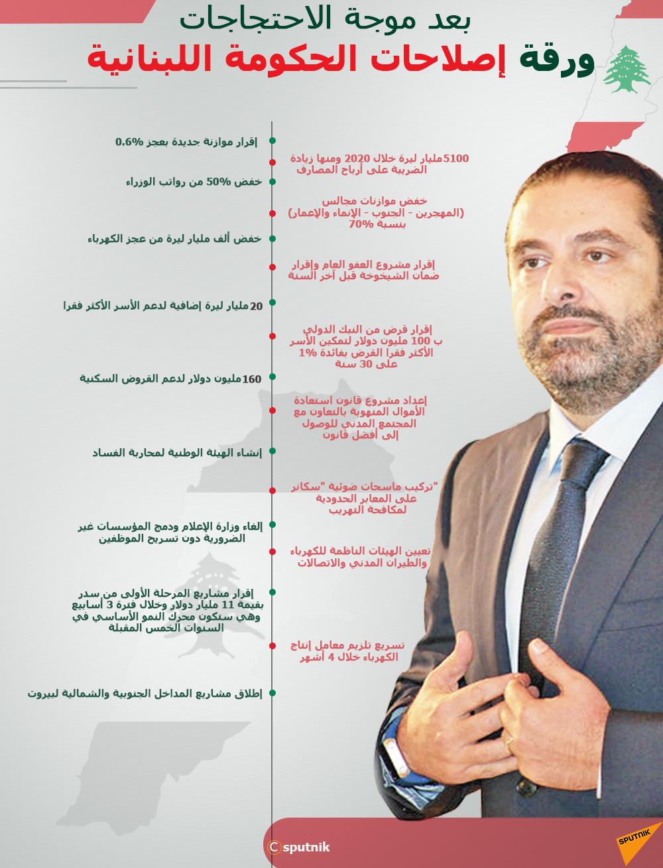 رئيس الحكومة اللبنانية يعلن رسميا موافقة حكومتة على حزمة الإصلاحات والميزانية/ فيديو